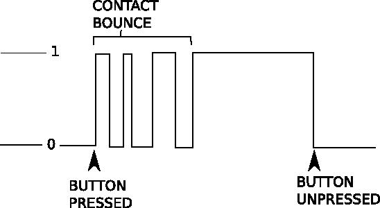 g5261